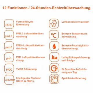PROFI Feinstaub-Messgerät HCHO PM1//2,5//10 TVOC Gas Kamin Raumluft Formaldehyd